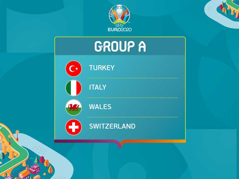 UEFA EURO 2020: Turkey - Switzerland